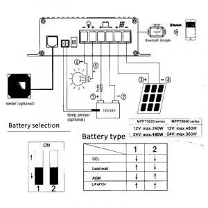 MPPT Solarregler 40A- Duo